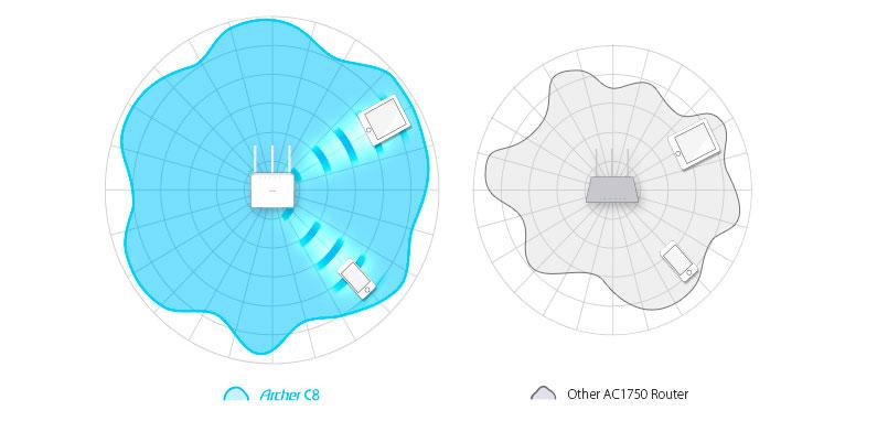 http://webdenal.s3.amazonaws.com/catalog2/Archer-C8-html_08.jpg