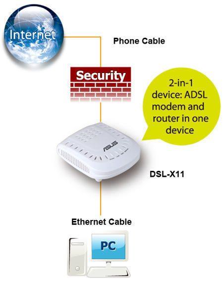 Asus DSL-X11 One Port ADSL 2/2+ Ethernet Modem Router