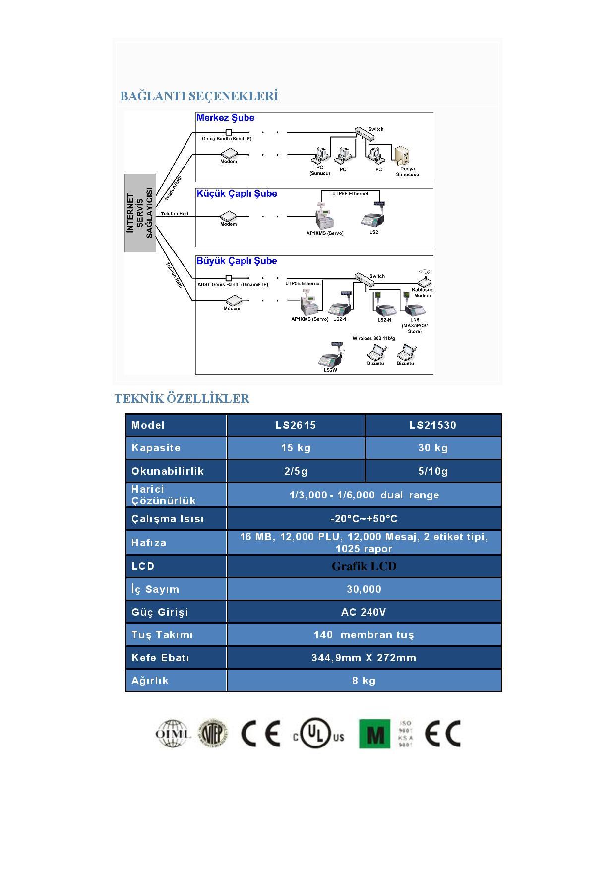https://webdenal.s3.amazonaws.com/catalog2/140416-page-004.jpg