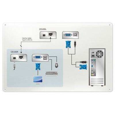 Aten ATEN-CE100 KVM Switch