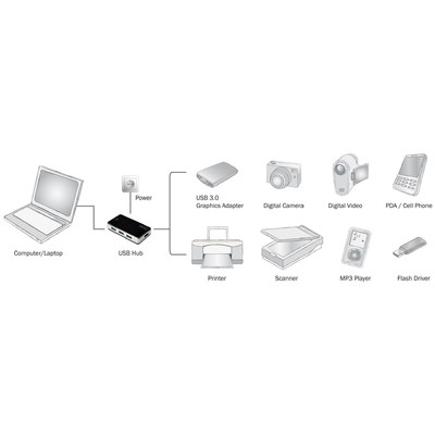 Digitus DA-70231 USB Aksesuarı