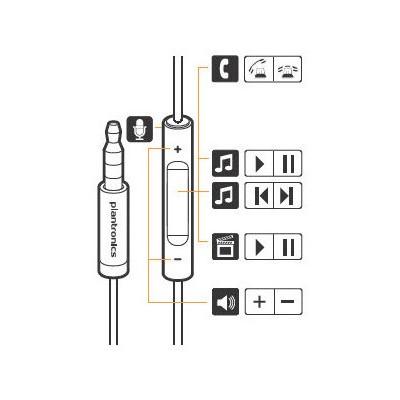 Plantronics Backbeat-216-beyaz Plantronics Backbeat 216 Stereo Kulaklık Beyaz Kulak İçi Kulaklık