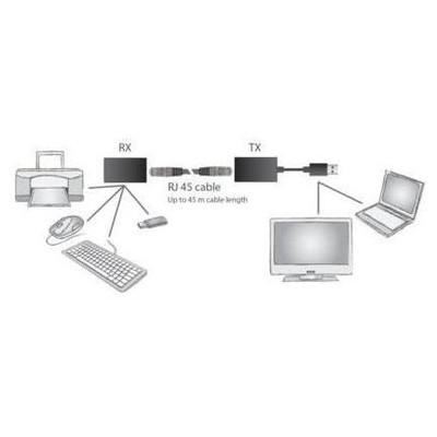 Digitus DA-70139-2 USB Kablolar