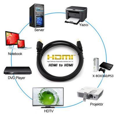 Microsonic Hdmı To Hdmı 0su 1.5 Metre Ses ve Görüntü Kabloları
