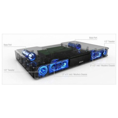 Denon DHT T100 Soundbar Sinema Sistemi Ev Sinema Sistemi