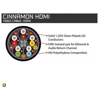 Audioquest Cinnamon HDMI Kablo 1,5mt Ses Sistemi Aksesuarı
