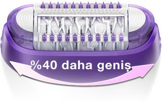 %40 daha geniş epilasyon başlığı