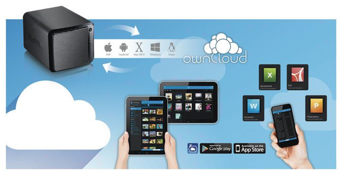 Personal cloud for easy remote file access, backup, syncing and sharing