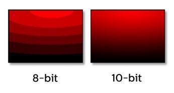 Mükemmel renk geçişleri ve detaylar için 1074 milyar renk