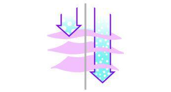 Daha küçük buhar parçacıkları en derin kırışıklıklara dahi ulaşır