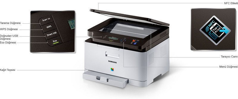 It shows configurations of the Samsung Xpress C460W printer: NFC tag, Scan to Button, WPS Button, Direct USB Button, Eco Button, Scanner Glass, Menu Button and Paper Tray.