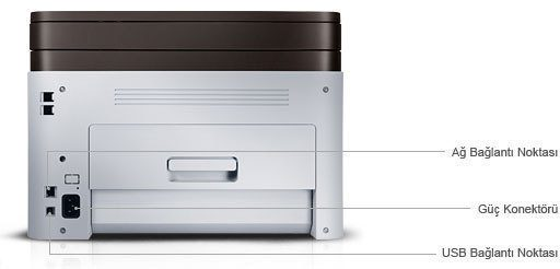 It shows right side configurations of the Samsung Xpress C460W printer: Network Port, Power Connector and USB Port.