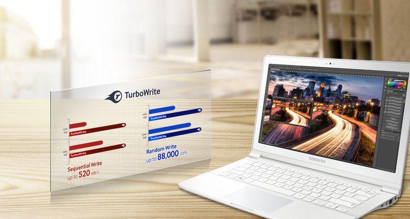 Rakip tanımayan okuma/yazma hızları için TurboWrite teknolojisi ile bilişimi en iyi konuma getirin