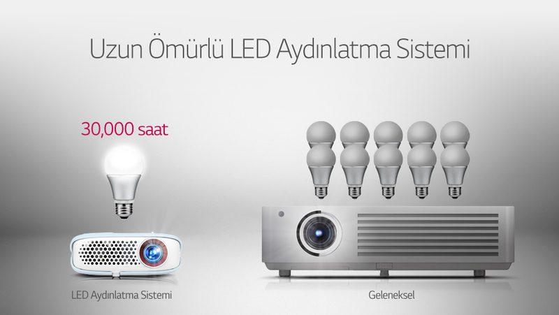 Uzun Ömürlü LED Aydınlatma Sistemi