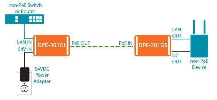 DPE-301GIplusGS