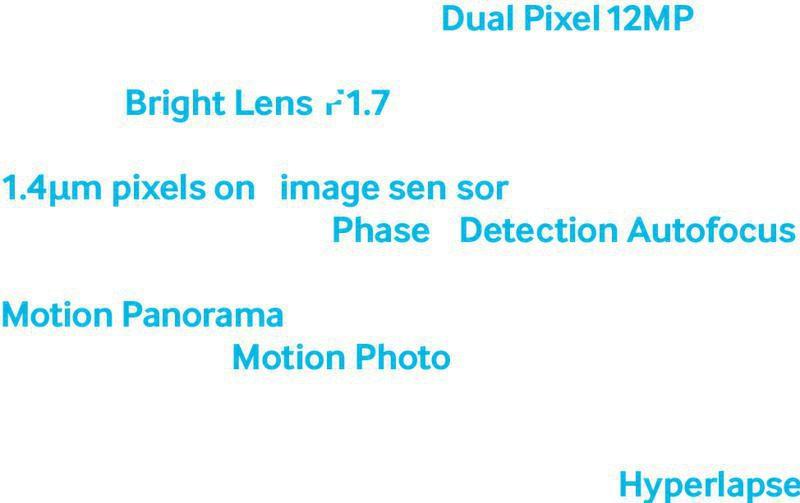 Etrafı metinle çevrili kamera modülü görüntüsü